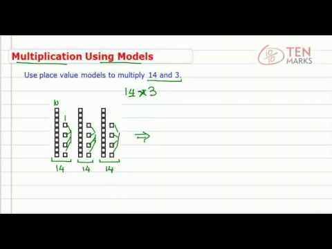 Multiply by 1 Digit Numbers using Models