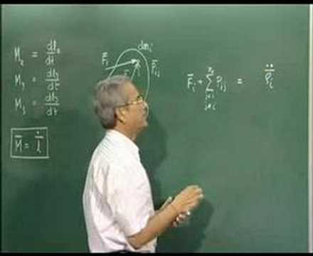 Module 2 - Lecture 3 - Euler's Equation of Motion