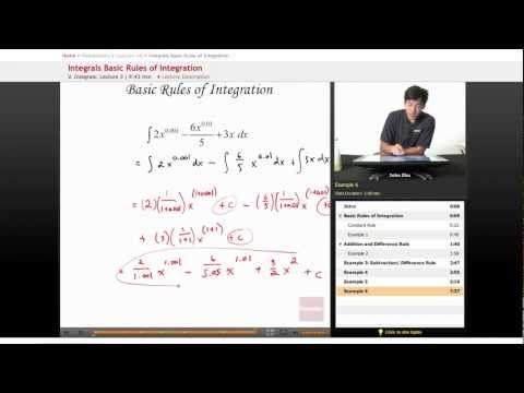 AP Calculus AB: Integrals Basic Rules of Integration