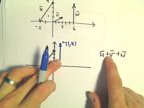 Sketching Sums and Differences of Vectors