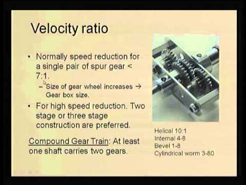 Mod-06 Lec-35 Tribology of Gears