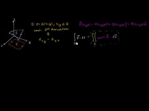 Stokes' Theorem Proof Part 1
