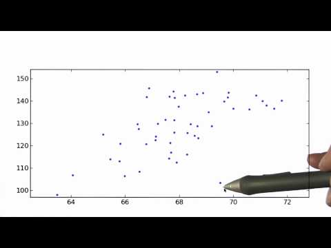 Height vs Weight Solution  - Intro to Statistics - Programming - Udacity