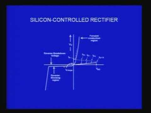 Lecture - 39 Silicion Controlled Rectifier