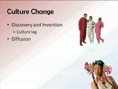 Culture Part II   YouTube