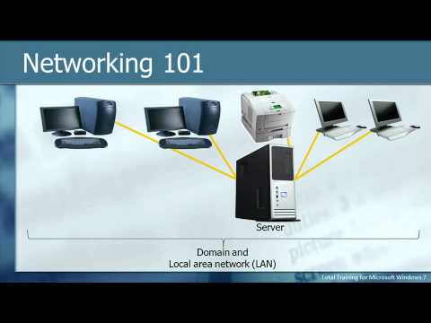 Total Training for Microsoft Windows 7 Ch 8 L1. Networking Overview