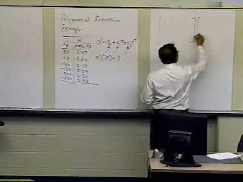 Polynomial Regression Model Example Part 1 of 2