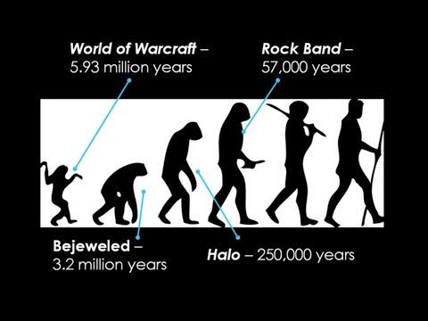 We've Spent 5.93M Years Playing WoW...?!?