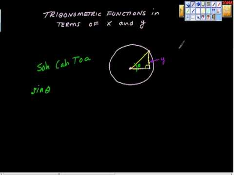 How to Write Trig Functions in Terms of X and Y