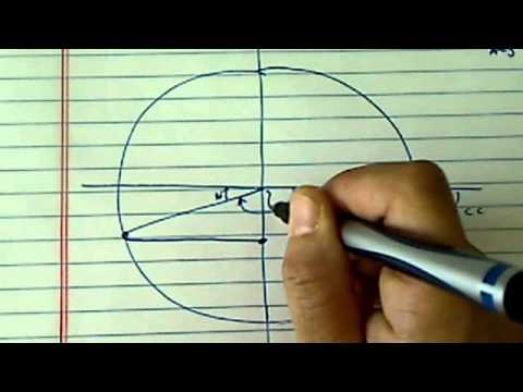 how to use unit circle to find reference angle?