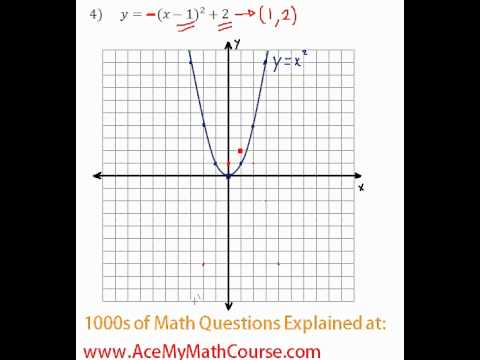 Conics - Graphing Parabolas #4