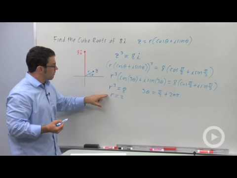 Precalculus - Finding the Roots of a Complex Number
