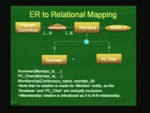 Lecture -42 Case Study - Part 2 Database Design