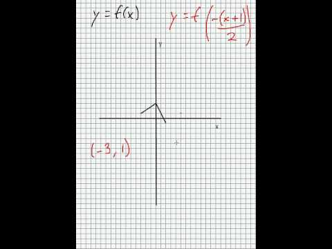 Transformation of Graphs: starting at y=f(x) - SIMPLE!!! (Pt. 4)