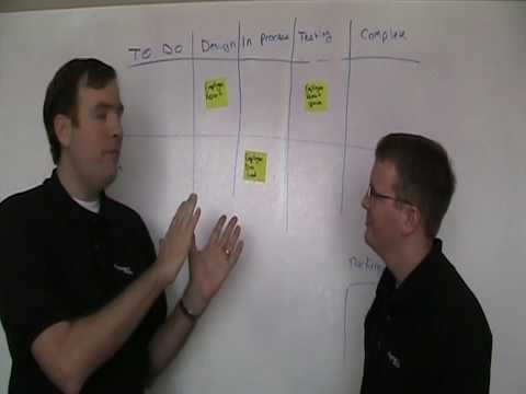 Pragmatic Minute #2 - Introduction to Scrum Project Management