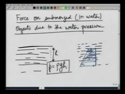 Module -3 Lecture -2 PROPERTIES OF SURFACES - II