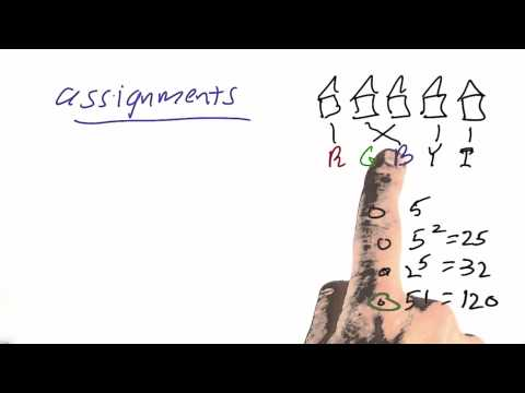 Counting Assignments Solution - CS212 Unit 2 - Udacity