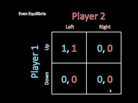 Game Theory 101: An Odd Rule