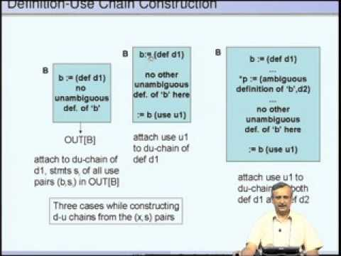 Mod-09 Lec-14 Data-flow Analysis - Part 3 Control Flow Analysis