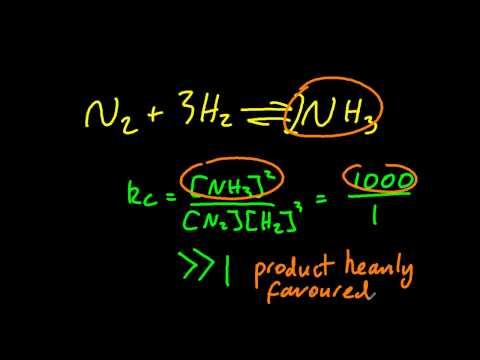 7.2.2 Deduce the extent of a reaction from the magnitude of the equilibrium constant IB Chemistry SL
