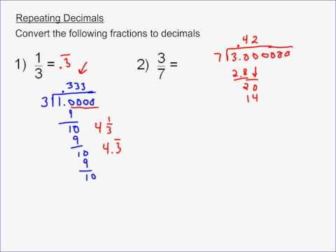 Fractions to Repeating Decimals