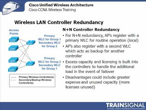 Understanding Redundancy in Networks - CCNA Wireless