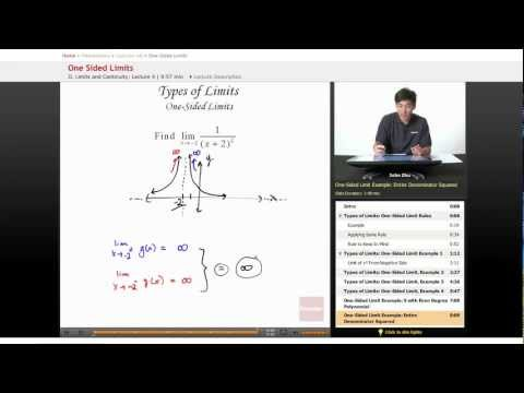 AP Calculus AB: One Sided Limits
