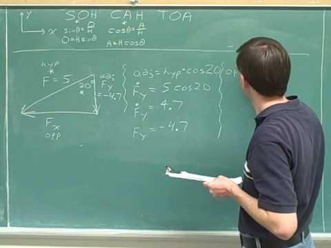 Physics: Vector components (45)