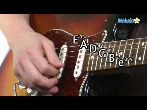 Names of the Guitar Strings (Lesson 6 of 19)