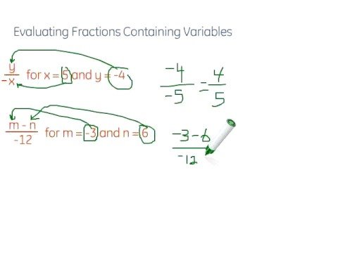 Evaluating Fractions Containing Variables