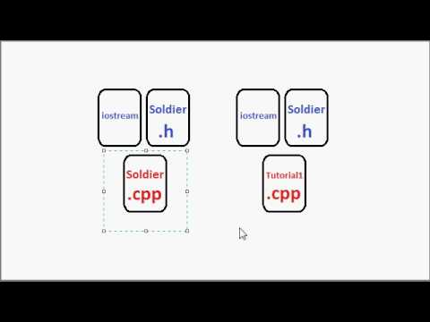 C++ Tutorials (Wrap 4 at 60) - Absolute n00b spoonfeed