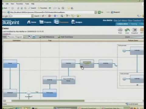Google I/O 2008 - Using GWT to Build a Diagramming Tool