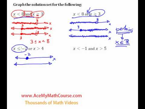 Compound Inequalities - Introduction