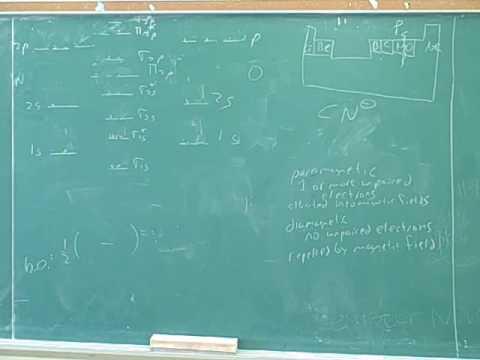 Chemistry: Molecular orbital model (11)
