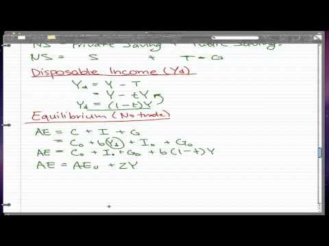 Macroeconomics - 22: Disposable Income and Equilibrium (No trade)