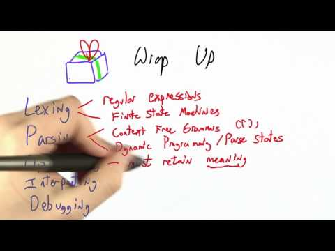 Wrap Up - CS262 Unit 6 - Udacity