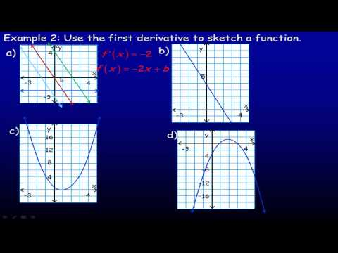 Increasing and Decreasing Functions.mp4