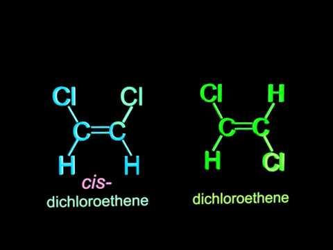 20.6.2 Geometric Isomerism in Alkenes IB Chemistry HL