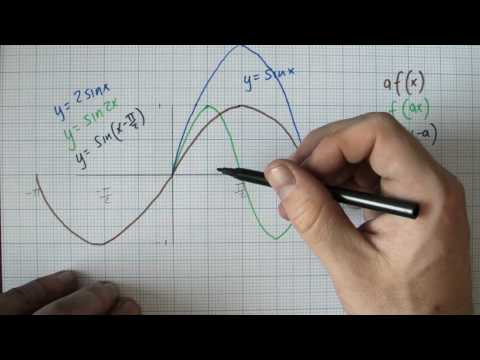 Graph Transformations Trig Sine curve Core 2  and 3 maths.MP4