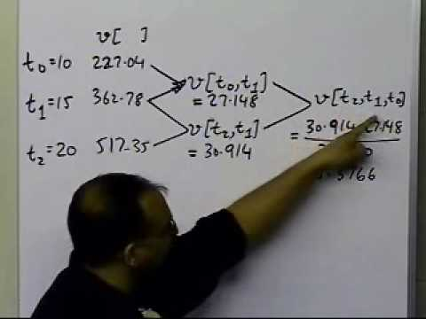 Newtons Divided Difference Polynomial Interpolation: Quadratic Interpolation: Example Part 2 of 2