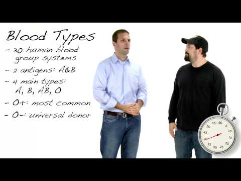 Stuff You Should Know: Blood Types