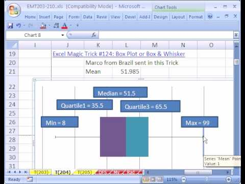 Excel Magic Trick #204: Scatter & Bar Chart Together