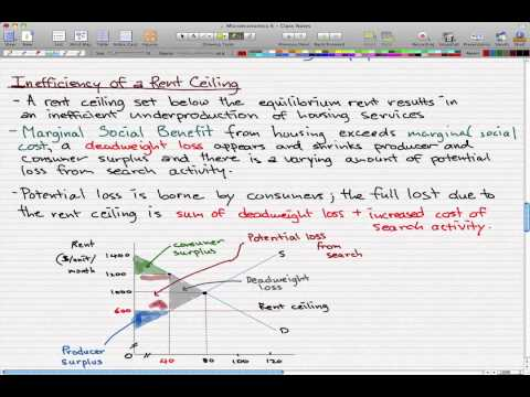 Microeconomics - 82: Rent Ceiling Inefficiencies