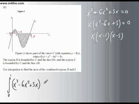 Integration with limits Exam question (negative areas included)