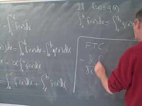 Calculus: The fundamental theorem of calculus