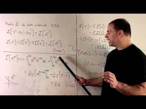 "Laplace Transform Solution of y""-2y'-3y=e^t,  y(0) = 0, y'(0) = 1"