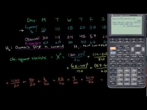 Saylor BUS204: Pearson Chi Square Test (Goodness of Fit).mp4