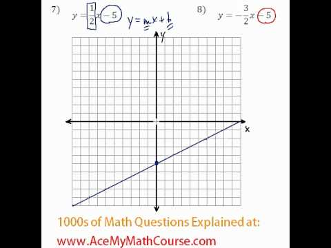 Linear Equations - Graphing Linear Functions #7-8