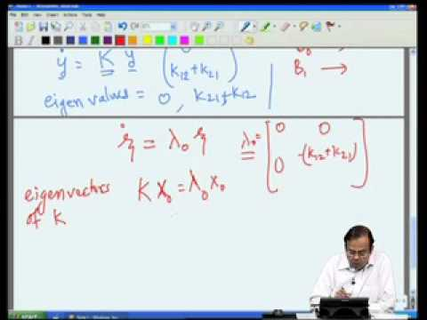 Mod-03 Lec-16 Monomolecular ReactionNetwork and Lumping Analysis