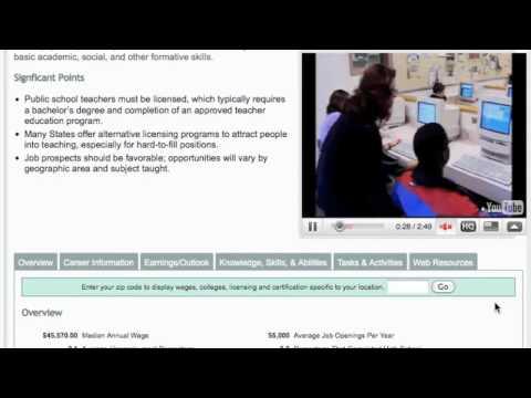 Career Planning: Careers.org Occupation Profiles